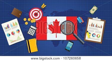 canada economy economic rising