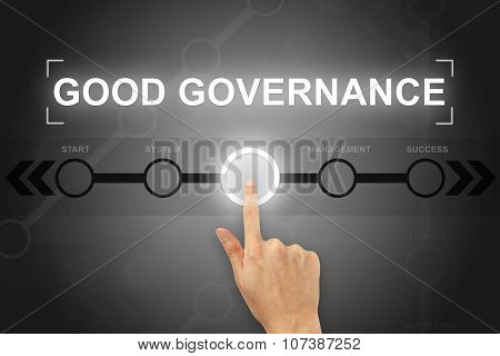 hand clicking good governance button on a touch screen poster