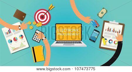 electronic procurement concept