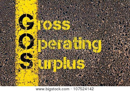 Business Acronym Gos As Gross Operating Surplus