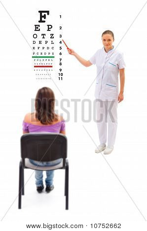 Optometrist and patient