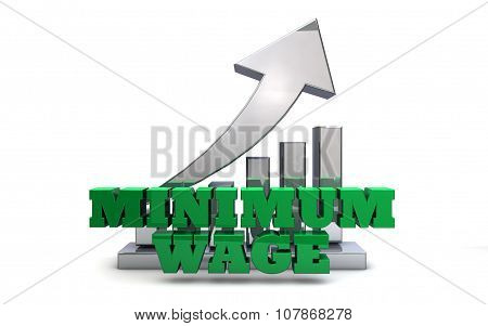 Minimum Wage - Salary Increase