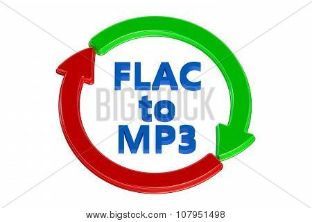 Converting Flac To Mp3