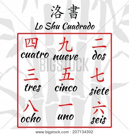 Chinese hieroglyphs numbers with translation. Feng shui Lo Shu square translation on spanish language with bamboo background.