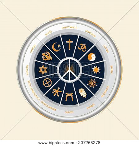 A circle of religious symbols. International religions of the world in the signs. Christianity, Hindu, Taoism, Baha'i, Buddhism, Jain, Shinto, Confucianism, Native Spirituality, Judaism, Sikh, Islam.