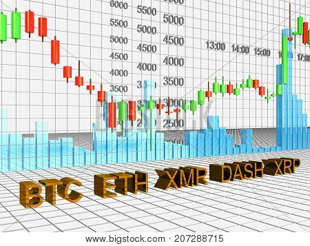 Cryptocurrency exchange trades. Trading schedule. Three-dimensional image. 3D illustration.