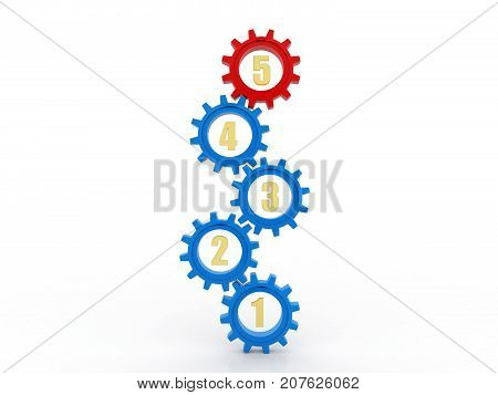 Steps 1 to 5 Numbers Gears Process System Procedure, gear mechanism concept. 3d Illustration