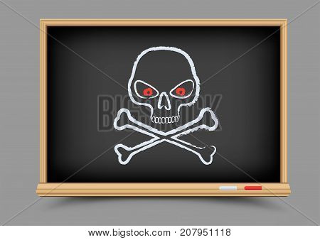 Blackboard and skull with red eyes picture. Educatoin chalk drawing danger. Symbol of pirates. Toxic poison sign on school chalkboard. Lesson study learn teach the hazard dangerous