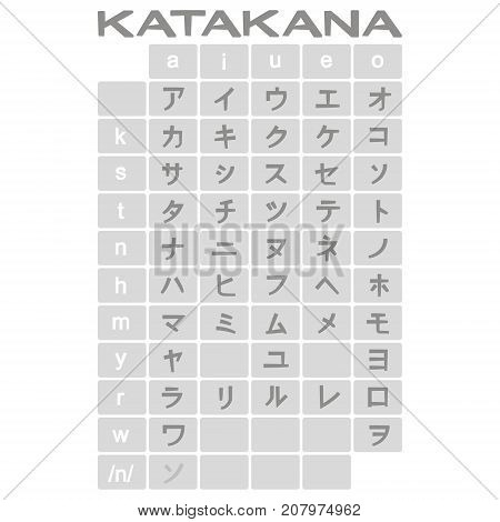 Set of monochrome icons with japanese alphabets hiragana and katakana for your design