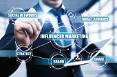 Influencer Marketing Plan Business Network Social Media Strategy Concept. poster