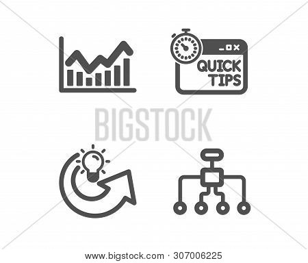 Set Of Share Idea, Infochart And Quick Tips Icons. Restructuring Sign. Solution, Stock Exchange, Hel