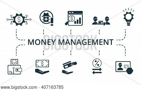 Money Management Icon Set. Collection Contain Pack Of Pixel Perfect Creative Icons. Money Management
