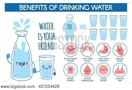 Benefits Of Drinking Water. Daily Hydration Norm For Human Body. Medical Poster With Bottle And Glas