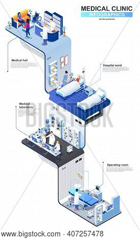 Medical Clinic Modern Isometric Infographics. 3d Isometry Graphic Design With Hospital Ward, Laborat