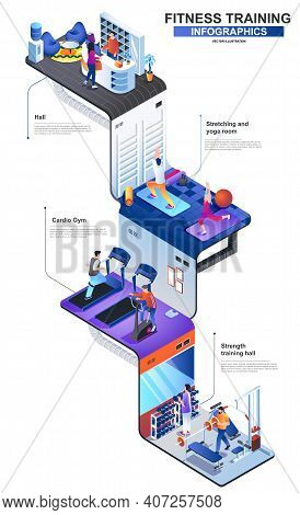 Fitness Training Modern Isometric Infographics. 3d Isometry Graphic Design With Cardio And Strength