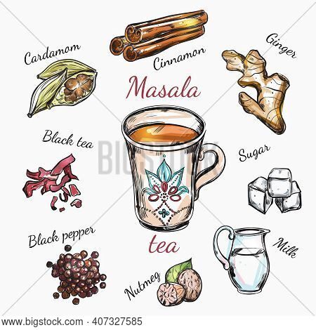 Indian Spices Recipe Composition With Isolated Icon Set Of Spices And Recipe Of Masala Tea Vector Il