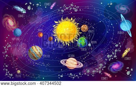 Cartoon Solar System Scientific Concept With Comets Meteors And Planets Around Sun On Cosmic Backgro