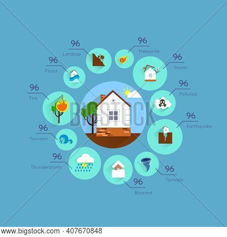 Natural Disaster Infographic Set With House And Catastrophe Elements Vector Illustration
