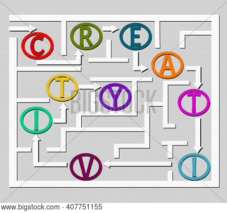 Maze With The Inscription Creativity. The White Plan Of The Maze, The Colored Letters Connected By A