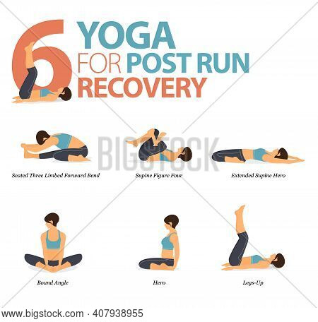 Infographic Of 6 Yoga Poses For Workout At Home In Concept Of Yoga For Post Run Recovery In Flat Des