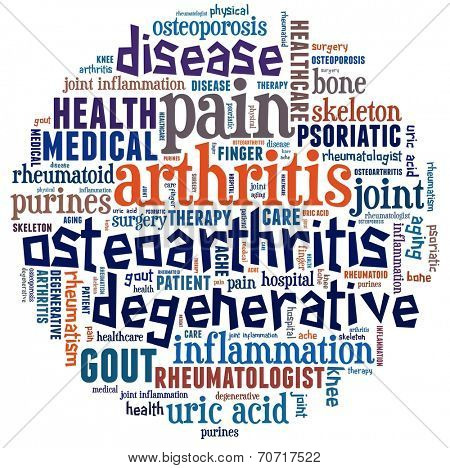 Arthritis in word collage poster