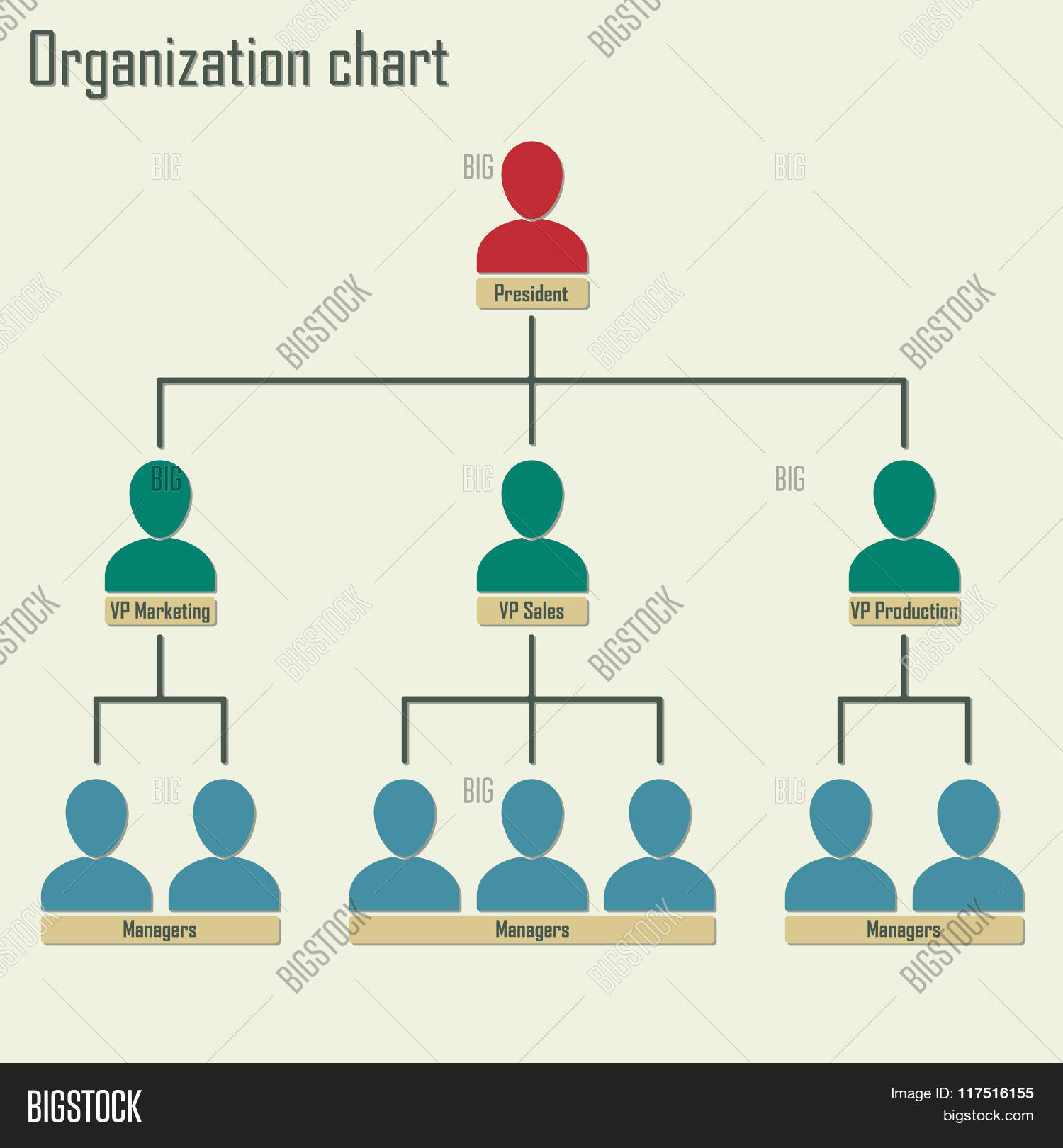 Business Framework Pyramid Diagram Hierarchy Map Org Chart Powerpoint Presentation Powerpoint Templates