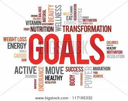 Goals Word Cloud