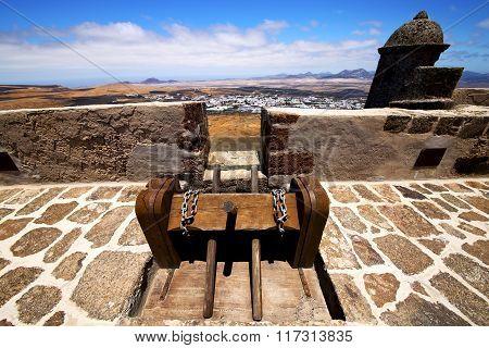 Winch House  Castillo De Las Coloradas  Lanzarote  Spain The Old Wall Castle