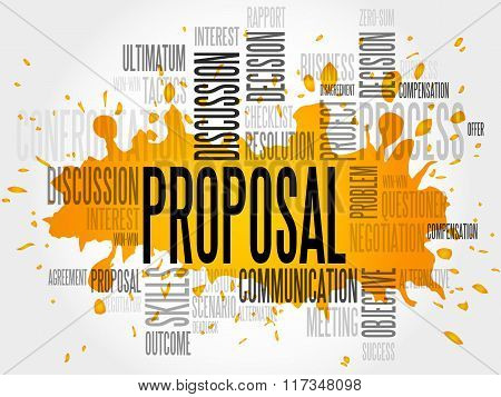 Proposal Word Cloud