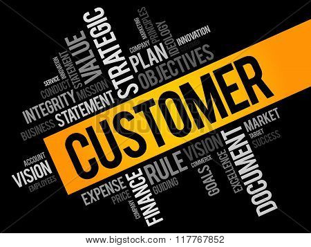 Customer word cloud, business concept, presentation background