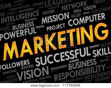 MARKETING word cloud business concept, presentation background