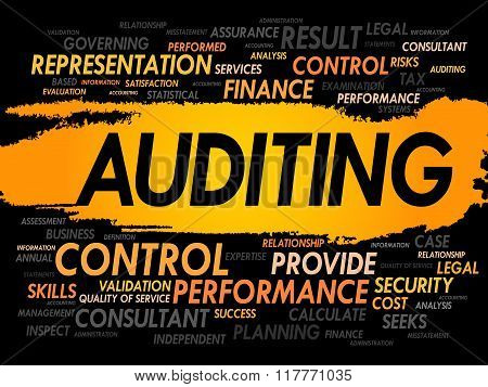AUDITING word cloud business concept, presentation background
