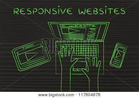 Webpage On User's  Laptop, Phone, Tablet, Responsive Websites