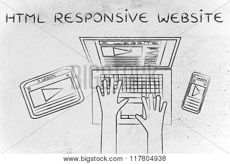 Webpage On User's  Laptop, Phone, Tablet, Html Responsive Website