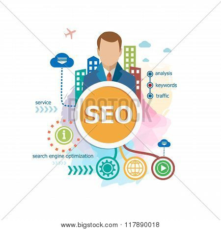Seo (search Engine Optimization) Concepts For Web Banner