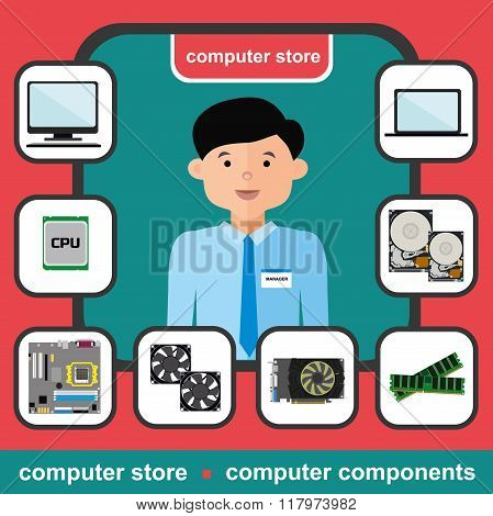 Flat design concept of computer store