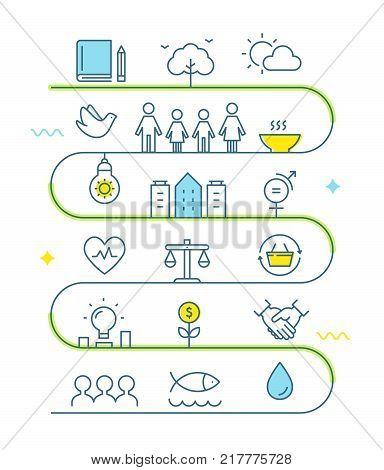 Sustainable Development and Sustainable Living Implementation Roadmap Line Art Vector Illustration.