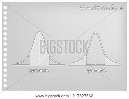 Business and Marketing Concepts Illustration Paper Art Craft of Standard Deviation Gaussian Bell or Normal Distribution Curve.
