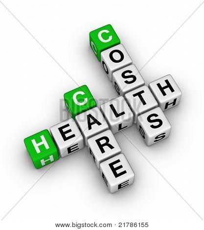Gesundheitswesen Kosten