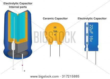 The Capacitor, Typically They Are Used In Power Supplies To Smooth The Direct Current Output After R