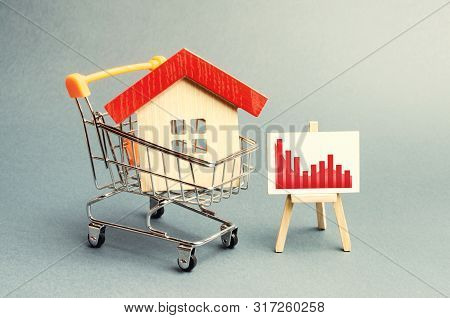 House In The Shopping Cart And A Stand With Negative Red Trend Chart. Fall Of The Real Estate Market