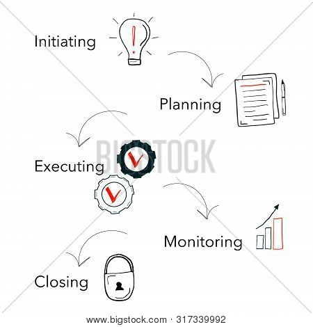 Concept Of Project Management Lifecycle In Tree Colors Black, White And Red. Illustrated Lifecycle O