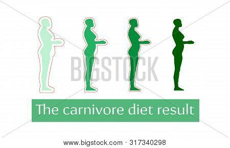 The Carnivore Diet Result Text. Silhouettes Of Woman Who Lost Her Weight By Carnivore Diet. Diet In