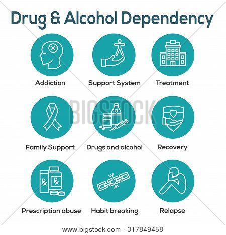 Drug & Alcohol Dependency Icon Set W Support, Recovery, And Treatment
