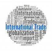 International Trade in word collage poster