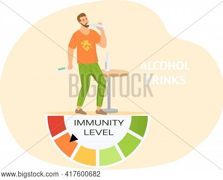 Alcoholic Drinks Alcohol, Vodka Alone. Immunity Level Decreases Due To Drinking. Unhealthy Lifestyle