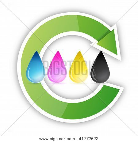 Cmyk Inkjet Ink Drops Recycle
