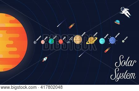 Solar System Vector Illustration. Set Of Star And Planets On Galaxy Background. Flat Style Vector Il