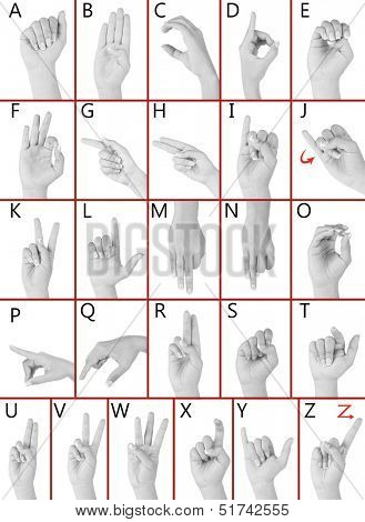 Finger Spelling the Alphabet in American Sign Language (ASL). Alphabet