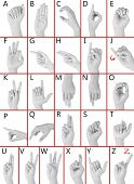 Finger Spelling the Alphabet in American Sign Language (ASL). Alphabet poster